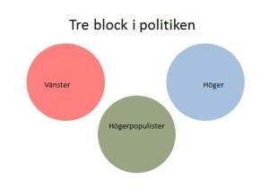 tre block